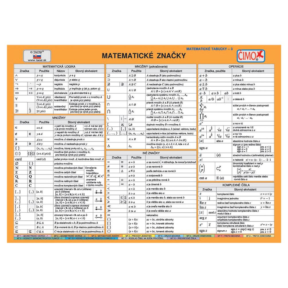 Matematické značky - školská tabuľka